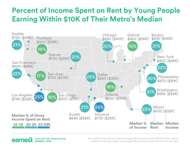 young-people-rent