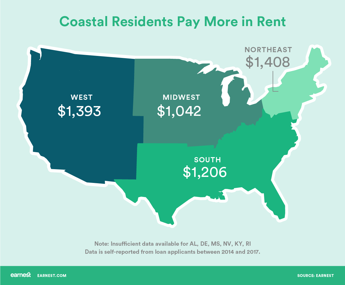 How Much Does It Cost to Rent by region